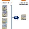 SAOメモデフ 武器交換機能まとめ(図解)