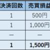 2018年11月27日 ループイフダン 利益2,534円