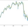 【Python】移動平均を計算してみる