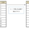 【Ver3】Recent枠遷移の推測