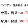2019年1月第2周目(17/~1/11)の運用利益報告 第30回【ループイフダン不労所得の実績】