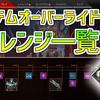 【Apex】システムオーバーライドのチャレンジ!ポイントで報酬ゲット!