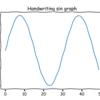 手書き風グラフを支える技術 -Matplotlibのxkcd関数とFIRフィルタ-
