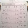 根室花まる JRタワーステラプレイス店(2日連続)