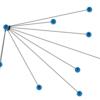 DGL Basics(グラフの作成やノードやエッジの読み書き)|DGL(Deep Graph Library)を動かす #3