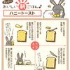 簡単レシピ♪「ハニートースト」