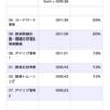2020/06/17(水)