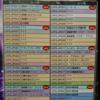 【LINK VRAINS PACK 3】公式雑誌フラゲで再録枠が数十枚一気に判明!収録カード等を一気に振り返り!|リーク情報等まとめ!