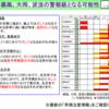 【気象庁会見】台風19号は2019年台風15号・2018年台風21号と同程度の暴風被害が発生するおそれ!西日本では12日、東日本・北日本では12日~13日にかけて暴風や警報級の大雨になるところも!気象庁・米軍・ヨーロッパ中期予報センターの予想は?