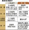 福島廃炉・賠償費20兆円 経産省推計、想定の2倍 - 日本経済新聞(2016年11月27日)