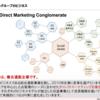 スクロール(8005)企業分析②