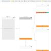 自作家計簿アプリ製作の軌跡③ 〜NavigationControllerの実装〜