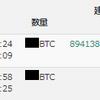 【4/15】仮想通貨トレード結果
