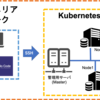 Kubernetes(k8s) v1.16とNvidia-Docker2を用いたマルチノードDeepLearning環境の構築 Part2