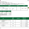 本日の株式トレード報告R2,05,22