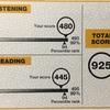 第232回TOEIC公開テストのアビメが返ってきました! ついにあの項目で100%達成!!!