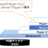 [S2D HCI]Windows10上にWindows Server 2016 S2D HCI構築「その1」(Storage Spaces Direct/記憶域スペースダイレクト)