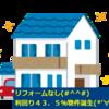 『首都圏築古物件の商談成立(#^^#)』43.5%のリフォーム無の貸家誕生です(#^.^#)