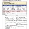 【邪神チャート】悲劇の英雄譚(災厄・トーマ)※5/26差し替え