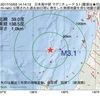2017年10月03日 14時14分 日本海中部でM3.1の地震