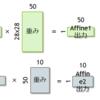 ニューラルネットワーク C言語での実装 (5. バッチサイズの導入)
