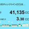 5月分のチェンジコインは41,135CCでした!