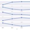 投手大谷翔平のパフォーマンスをPythonでサクッと分析してみる