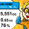 千葉県茂原1号・2号発電所の12月度分のチェンジコインを分配しました