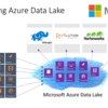 Azure SQL Data Warehouse と Azure Data Lake をちょっとみてみた