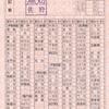 東武鉄道  車内補充券 2