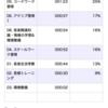 2020/08/04(水)