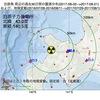 2017年09月01日  泊原子力発電所周辺の地殻変動と地震活動