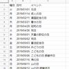 日本の祝日データを取得するのに苦労した話