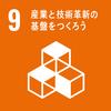 〜SDGsについて学ぼう〜目標9「産業と技術革新の基盤をつくろう」