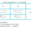 5月HSK試験対策講座スケジュール決定