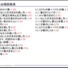 東京書籍×凸版印刷:福生市の算数学習履歴データを読み解く対談レポート No.2