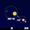 13日の未明、月と火星が接近!