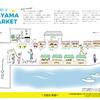 葉山マーケット・日曜朝市のイラストMAPを作成しました!