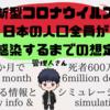 【簡易シミュレーション】日本中が感染力1.4~2.5と言われる新型コロナウイルスに感染するまでとその場合の死亡者数【1か月で600万人】