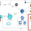 SensorTag のデータを Amazon Polly で読み上げる