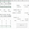 Excelで手軽に試す機械学習(1章の1:AND回路)
