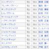 ホープフルステークス2018 予想追加!