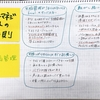 JaSST'19 Tokyo参加ブログ③ テストマネジメントの鉄則 #JaSST19Tokyo #JaSST #jassta5