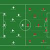 【個と戦術と意識付けと…】Premier League 20節 トッテナム vs リバプール