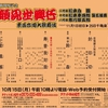 京都南座新開場と恒例の(11月)顔見世