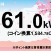 7/11の発電量は61.0kWhでした