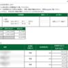 11月度の株式トレード損益報告