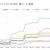 ツイプロ (2018/3/25→2018/5/12) [2018/5/5→2018/5/12]