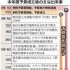 予算委 開かれず 衆院3カ月、参院2カ月 - 東京新聞(2019年6月2日)