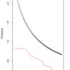 補遺 確率変数の不等式